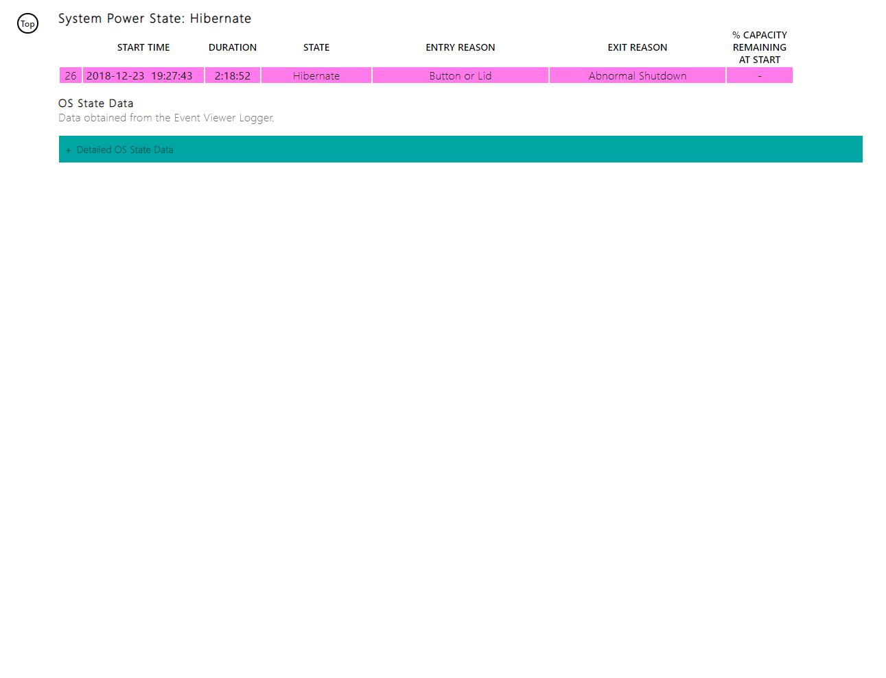abnormal system shutdown 002f2fb2-ccc2-423b-a191-1295459f11d5?upload=true.png