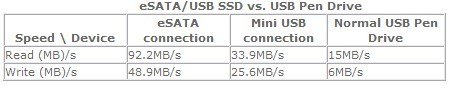 eSata to USB? 107a.jpg