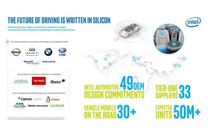 eSPI Interface Intel Atom - E3930 12428_IVI_Infographic_finalpng.png