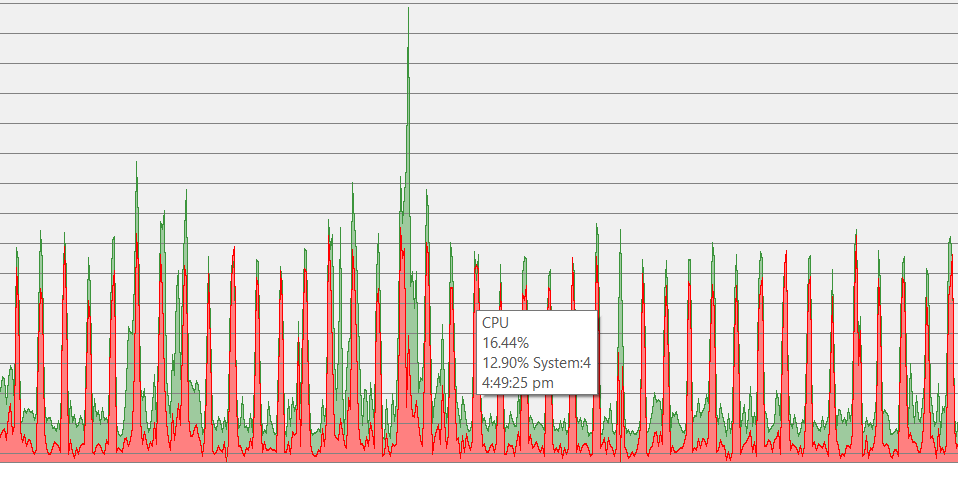 system4 randomly spiking and temporarily freezing my laptop 15ea640c-e307-45ea-ac33-1914368643c6?upload=true.png