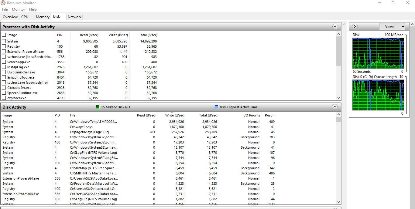 Disk Usage 100% with system as the major issue 1e06164d-609a-4bd5-9eb8-487cea7e9d19?upload=true.png