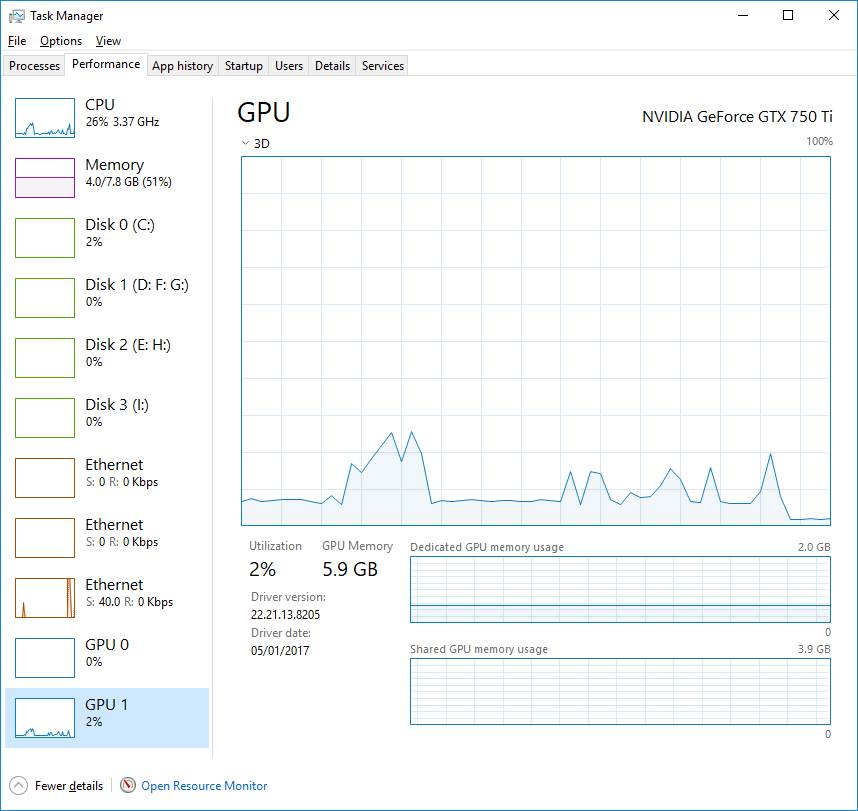Can't change my default GPU to Dedicated GPU 2f0b8186-9d48-438d-b8af-e6e7bdb31842?upload=true.png