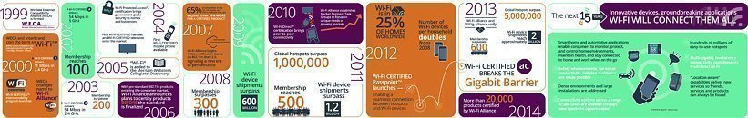 Wi-Fi Direct Device 35a_thm.jpg