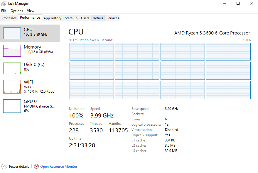 Task manager reading incorrect %'s 360ad067-d115-41d4-9037-0e89f519bc2e?upload=true.png