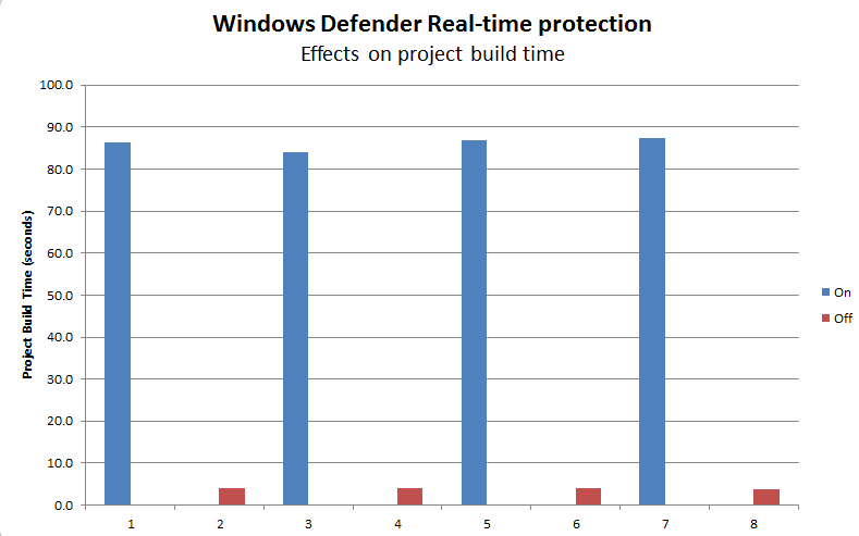 Windows Defender real time protection  service didn't open 463c8028-6809-4b99-b8c5-79c4aa4126b5.png
