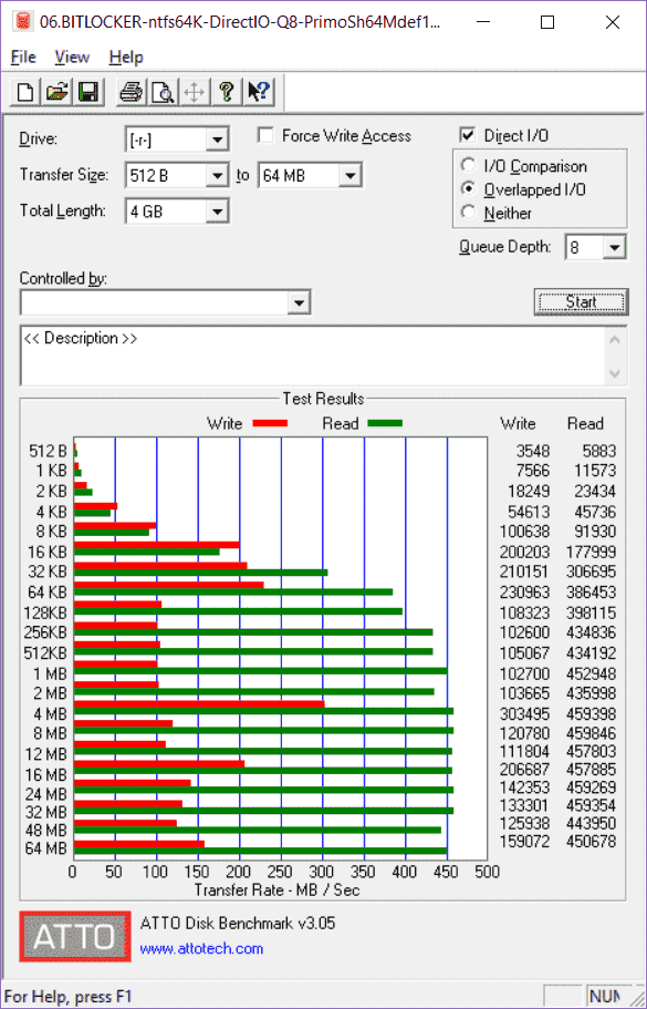 Poor SSD write performance, help needed to solve this. 52eda7fc-322c-4860-8cd7-e7f5f3ab27a8?upload=true.png