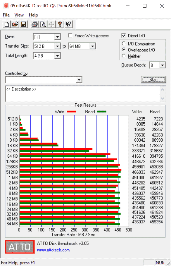 Poor SSD write performance, help needed to solve this. 5cb25da4-1d58-422a-a173-dab91806191d?upload=true.png