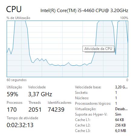 High CPU usage 62b7aa7c-acf2-4982-aa3a-287bb629937b?upload=true.png