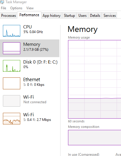Ram and disk usage up to very high usage in windows 10 6c75695c-81f8-40f0-bb39-2ebf254ab012.png