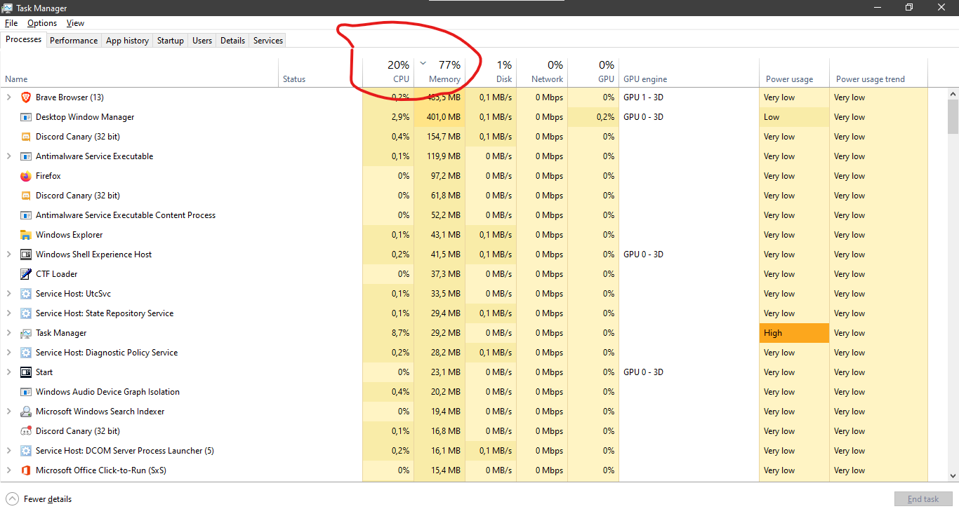 My windows CPU and Memory usage for a few days. 6e1b426b-7c47-4bd3-a886-9260a9f6a007?upload=true.png