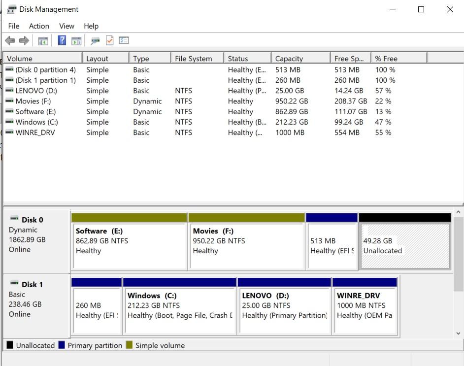 Windows 10 Disk Partition 75b84b01-a975-4955-bb55-589538d4db77?upload=true.jpg