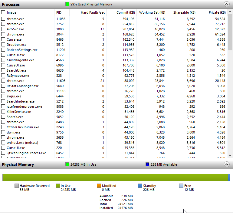 Desktop Window Manager uses 3go out of 7 of my RAM - What is happening ? 77QpSGa.png