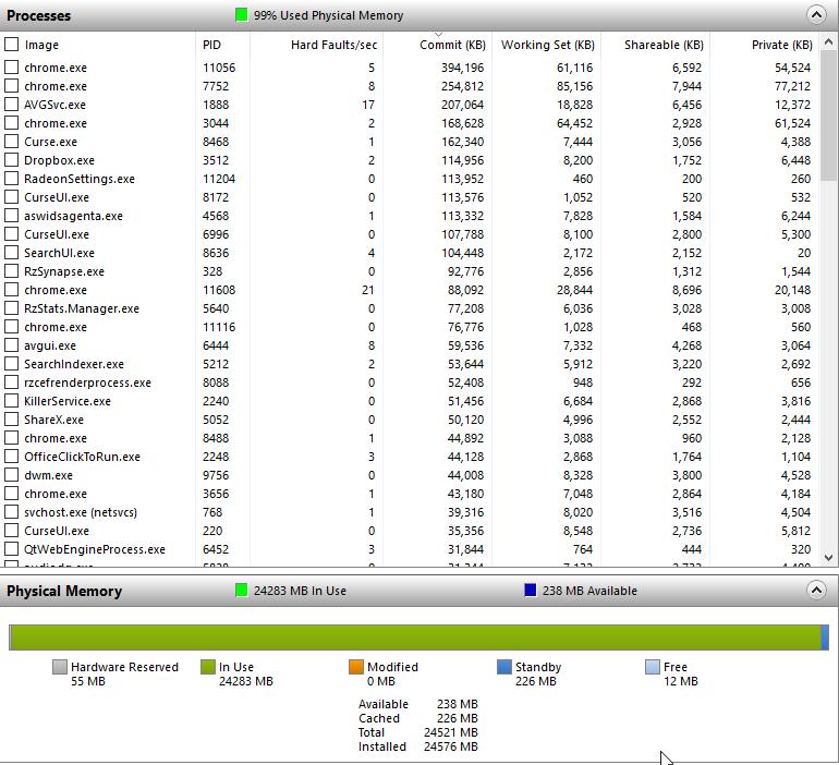 My PC not using all possible RAM. 77QpSGa.png