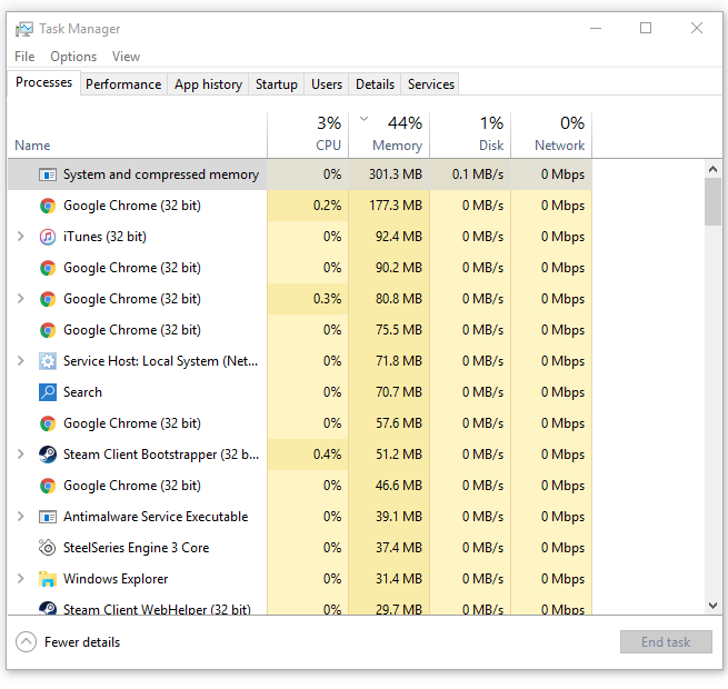 RAM Memory half being used by system/unknown application -Windows 10 84612846-2015-4453-b6d7-14cb8f65da36.png