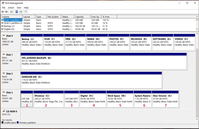 Disk Management Curiosity a7f983dd-5db1-4934-9054-20bde44fb0b5?upload=true.png