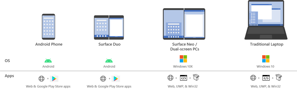 Microsoft Introduces Web APIs for Dual Screen and Foldable Devices af6a09e7c72e12525d8cb6226dd8780a.png