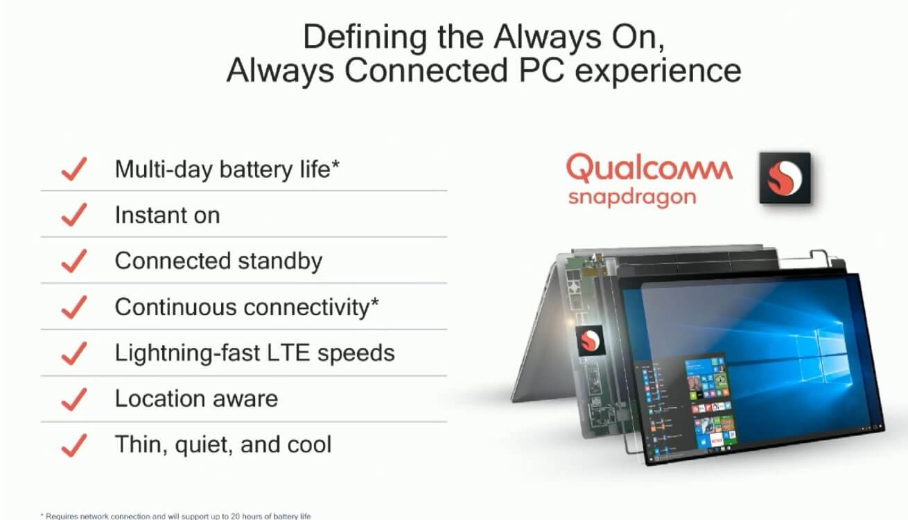Qualcomm announces powerful Snapdragon 8cx processor for Windows 10 PCs Always-Connected-PCs.jpg