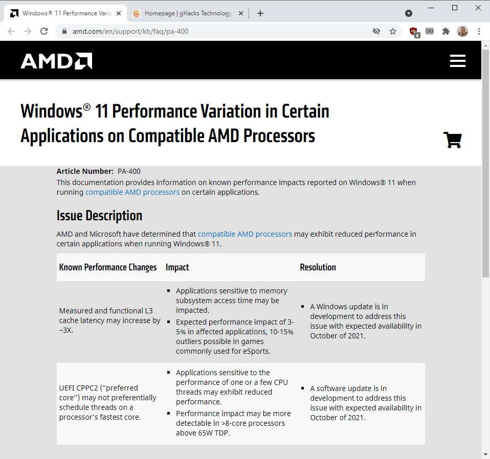 First Windows 11 update impacts AMD performance issues even worse amd-windows-11-performance-issue.png