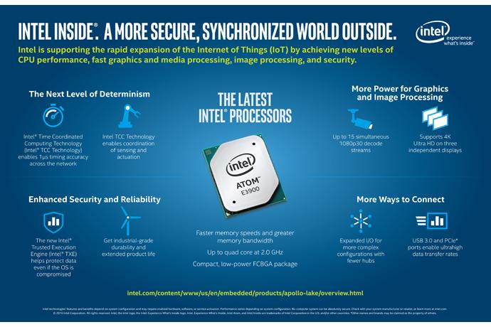 eSPI Interface Intel Atom - E3930 Apollo-Lake-Hero-Graphic-v5.png
