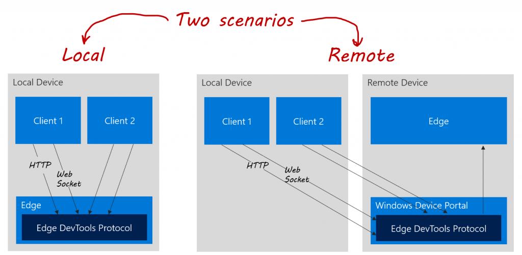 Microsoft announces next iteration 3D View in Microsoft Edge DevTools b46a7b838118991ffd34a9092310ccf0-1024x501.png