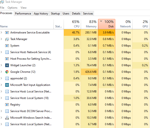 Disk Usage 100% with system as the major issue bc5fbe11-b0dd-479d-8a49-bad4b51cdffa?upload=true.png