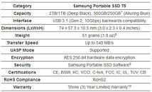 Samsung T5 conncetion problems BKpQjYnheja2Dfja_thm.jpg