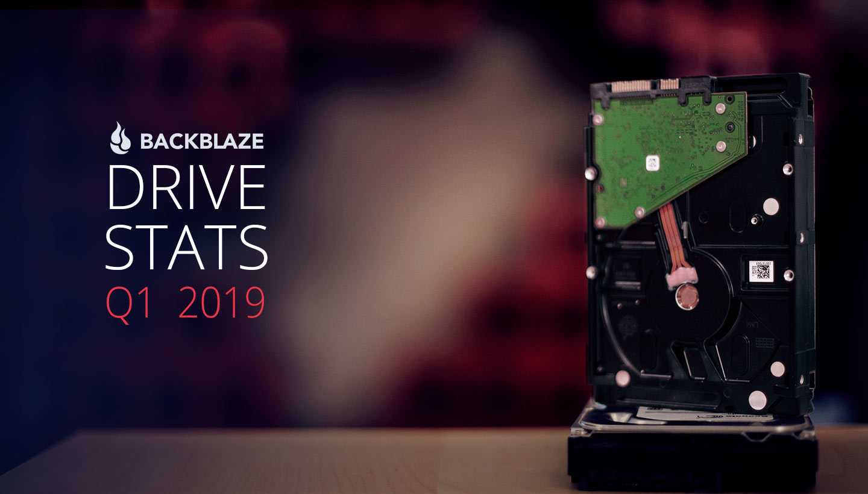 Backblaze Hard Drive Stats Q1 2019 Blog-header-drive-stats-q1-2019.jpg