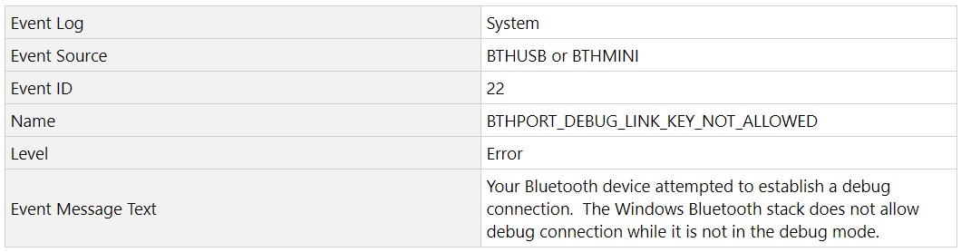 Windows 10 June 2019 updates may break some Bluetooth devices Bluetooth-event-log.jpg