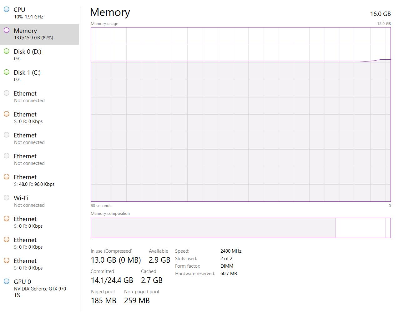 On boot: 70%+ of ram in use (out of 16gb) - where is it? c7bcfe7f-66fd-40e4-bf15-615284f6d614?upload=true.png