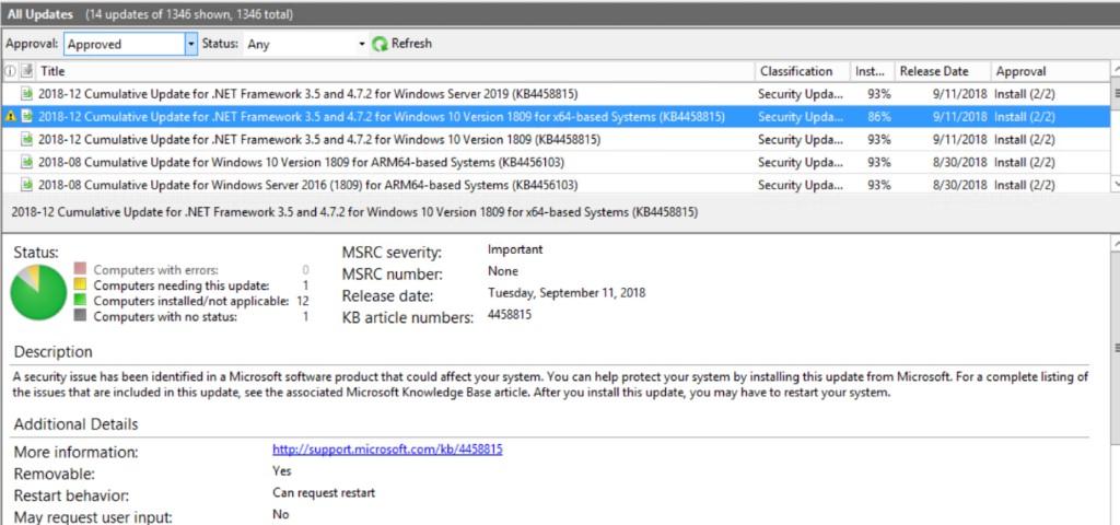 Strange sequence of .NET cumulative updates Cumulative-.NET-Update-on-WSUS1.jpg