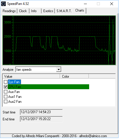 after downloading windows 10 2004 my cpu fan stopped working d12fd7ea-ae9c-4f6b-8ccb-b4e67ce245ae.png