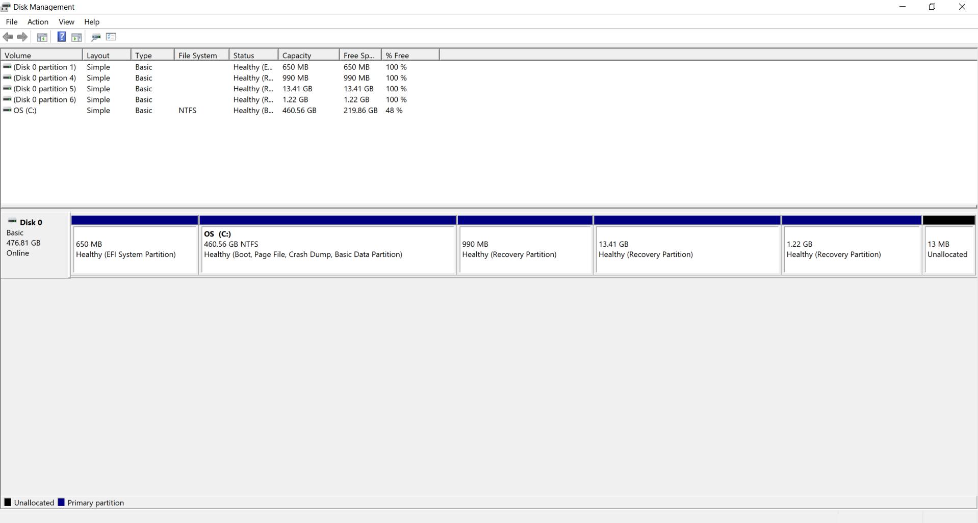 13GB unused Recovery Partition da1c56fa-074e-4f1e-be89-7dd2e92c11ca?upload=true.png