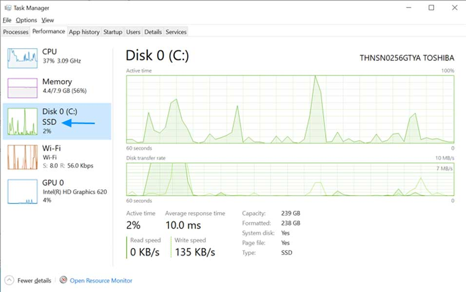 Windows 10 is finally getting a built-in FPS counter Disk-type.jpg