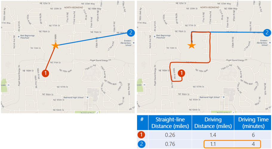 Bing Maps SDK Public Preview for Android and iOS Launches Today DistanceMatrixAPI_CalculateRoutewithTrafficData.png