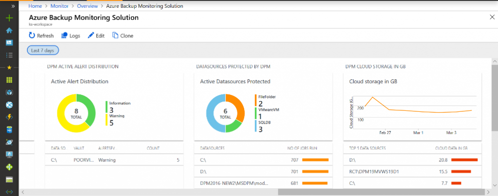Build 2019: Developing people-centered experiences with Microsoft 365 DPM-Alerts-and-Reports-using-Log-Analytics-1024x403.png