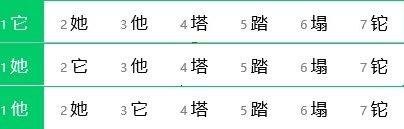 Preferences in Chinese IME e3412a48-1f50-4b8d-a04e-a92084e198a7?upload=true.jpg