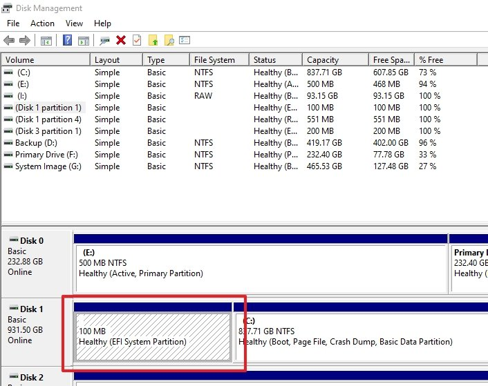 What Is EFI? How to identify EFI System Partitions on Windows 11/10? EFI-Partition-Disk-Management.jpg