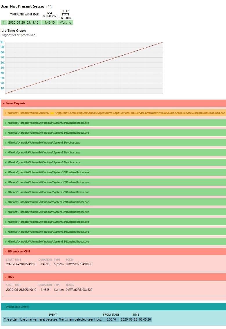 Help determining why PC won't enter sleep mode EkwFRTf.jpg