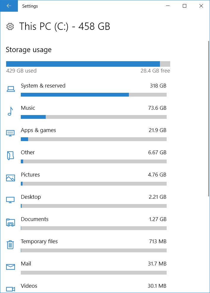 System & Reserved files huge f1359231-2d17-478c-8a21-63c04790620c?upload=true.png