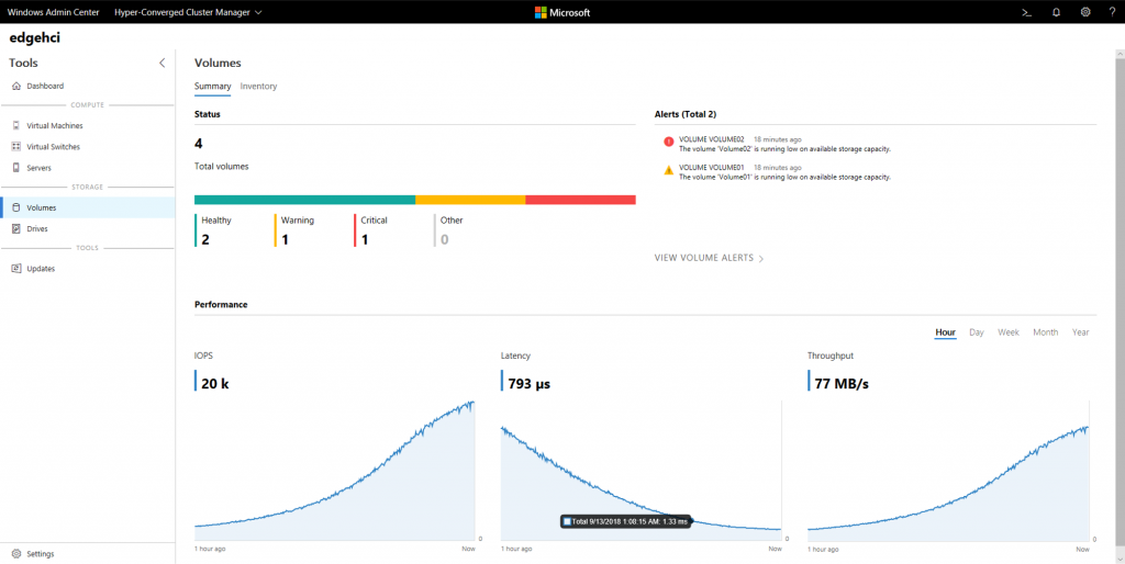 Announcing Windows Admin Center 1809.5 Insider Preview Hyper-converged-infrastructure-HCI-1024x514.png