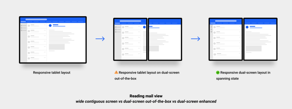 Microsoft Introduces Web APIs for Dual Screen and Foldable Devices image007-1024x384.png