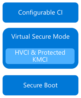 Verify if Credential Guard is Enabled or Disabled in Windows 10 image_thumb_28944A6D.png