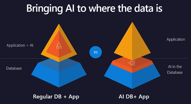 Introducing the next wave of AI at Scale innovations in Bing Joseph_AI11.png