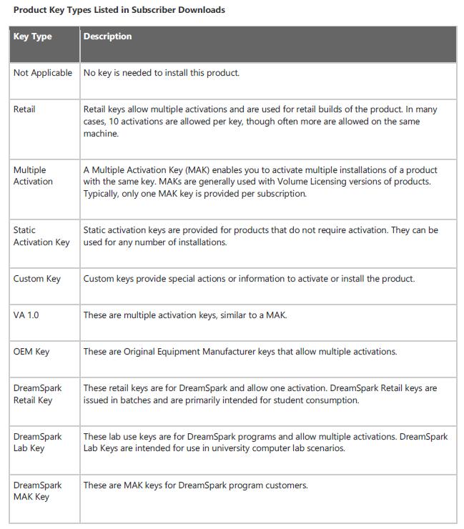 Microsoft Azure Windows 10 Education activation key no longer working keytypes-png.png