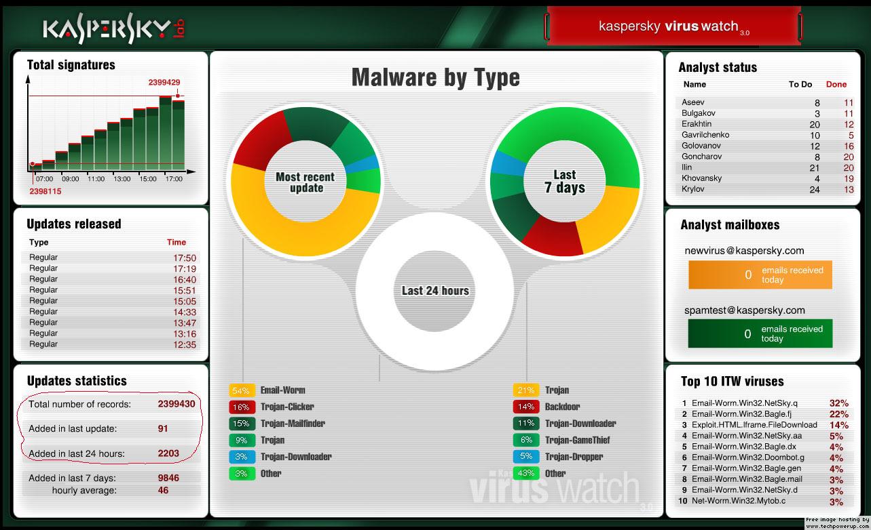 failure to install Kaspersky antivirus 2019 KIS.jpg