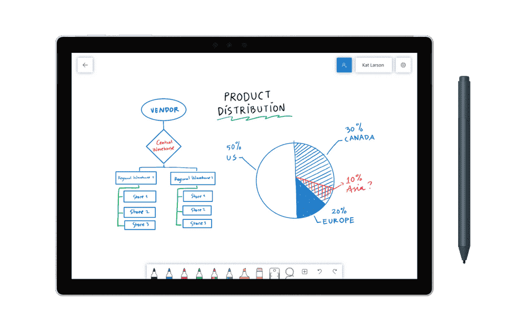 New Microsoft Whiteboard version 1.1811022 for iOS large?v=1.png