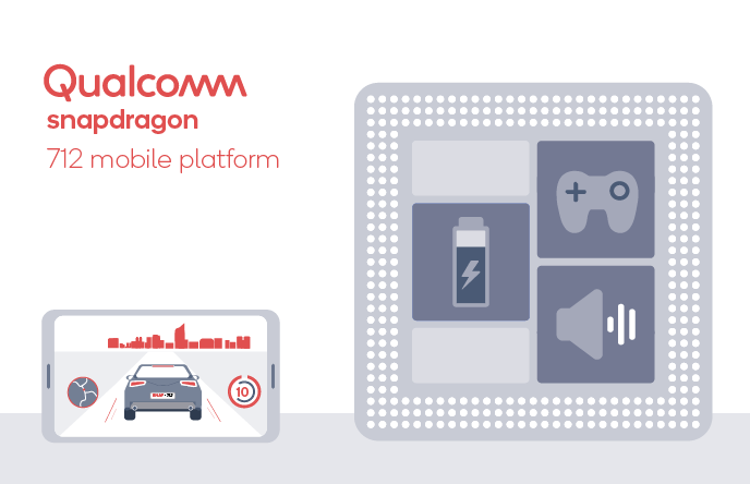 Qualcomm Announces Snapdragon 855 Plus Mobile Platform