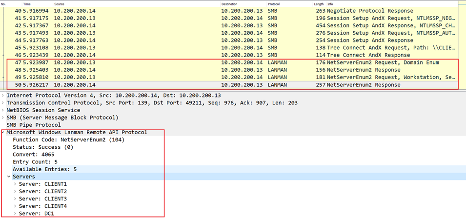 Is this legitimately from Microsoft or is it Malware? Reconnaissance-example-Step-3-NetServerEnum2.png