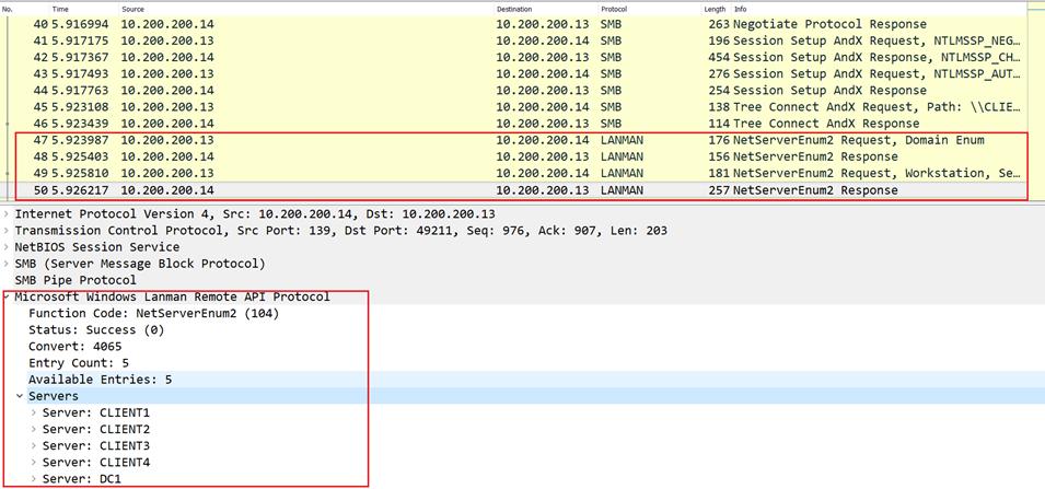 Malware Ransom Threat Reconnaissance-example-Step-3-NetServerEnum2.png