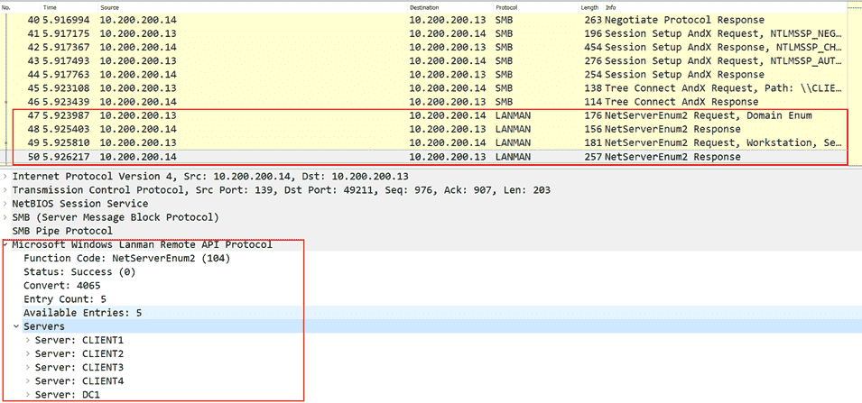 Microsoft Files registers as malware Reconnaissance-example-Step-3-NetServerEnum2.png